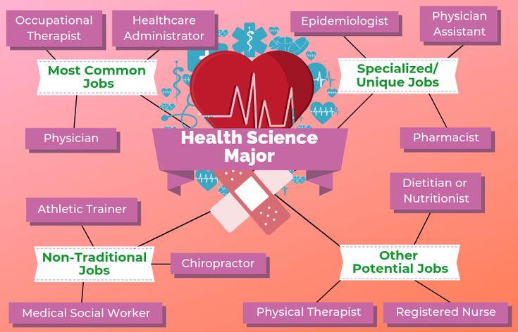 google health jobs for doctors