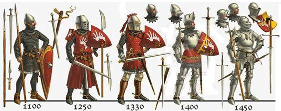 En esta imagen puedes observar como los trajes militares de la edad media han ido evolucionando en de siglo en siglo