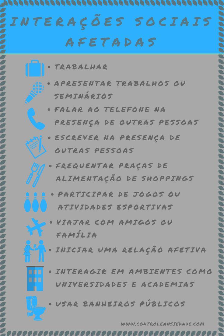 Infográfico sobre Interações Sociais afetadas pela FOBIA SOCIAL