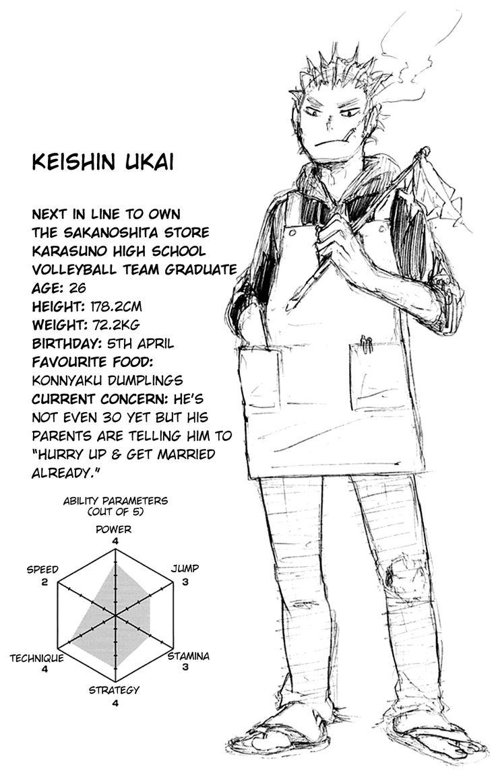 Haikyuu819 Haikyuu Characters Haikyuu Manga Haikyuu