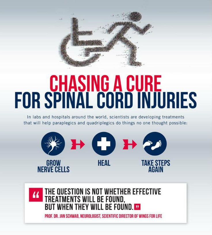 MAY, everywhere: Wings for Life World Run | Chasing a Cure For Spinal Cord Injuries