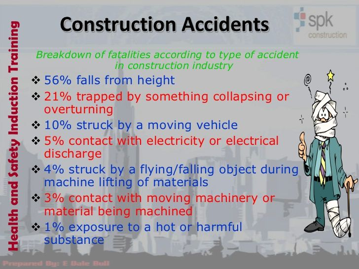 Construction AccidentsHealth and Safety Induction Training                                       Breakdown of fatalities a...