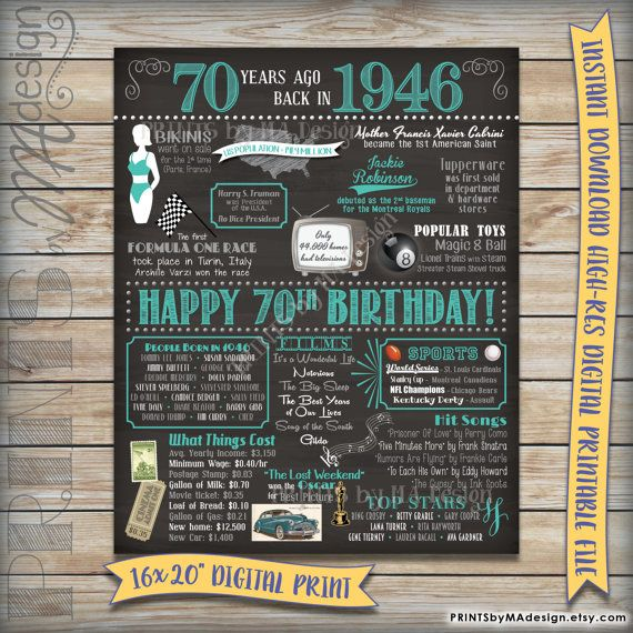 70th Birthday Gift 1946 Instant Download Printable Chalkboard Poster Sign, 70…