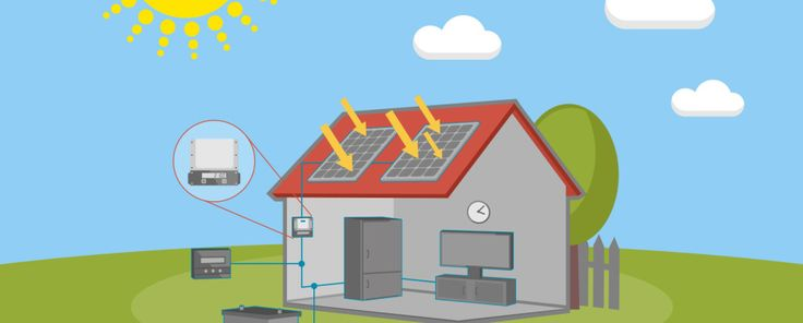 According to the EPA, the average electric bill for residencesin the United States was $110.21 in 2013, which means households were spending over $1,300 a year on electricity. That really adds up. It also means there's a huge demand for fossil-fuel-based power providers, who in turn add a significant amount of pollutants to the environment.…