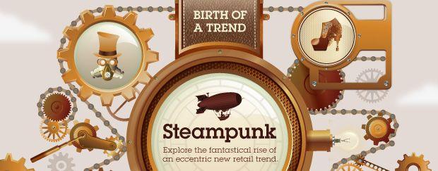 IBM Social Sentiment Index -  Birth of a Trend: Steampunk