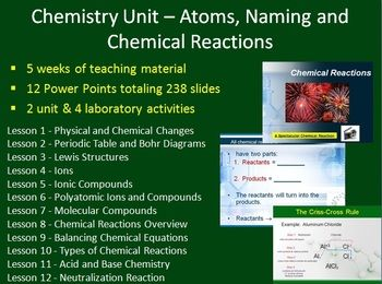 This chemistry package includes a complete resource set for a Chemistry unit on Atoms, Naming and Chemical Reactions.This package represents a savings of 44% compared to the cost of each item purchased individually. Includes: - 5-6 weeks of teaching time - Everything you need to teach introductory Chemistry! - 12 Power Points totaling 238 slides - 4 labs - Hyperlinked YouTube videos and simulations - Many worksheets and activities - Lewis Dot War review activity - Chemistry Unit Review…