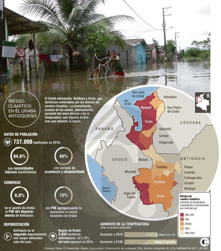 Coletazos del cambio climático son un desafío para Urabá