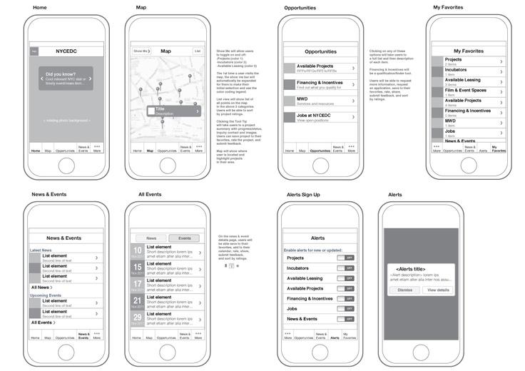 Iphone App UX