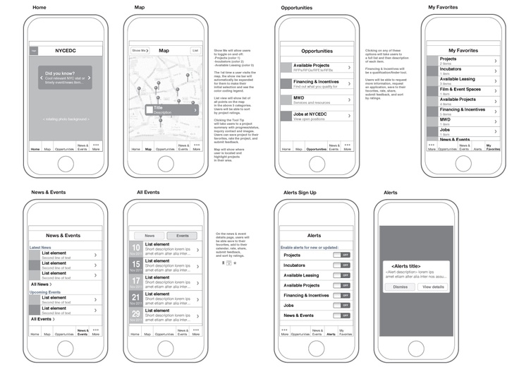 IPhone App, App And Wireframe