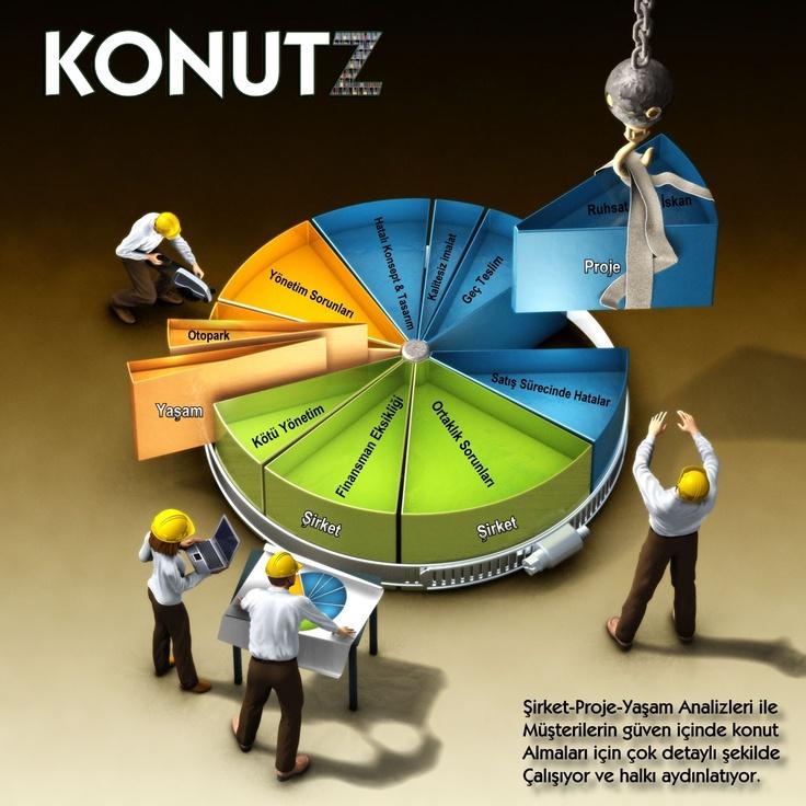 www.konutz.com geliyor!