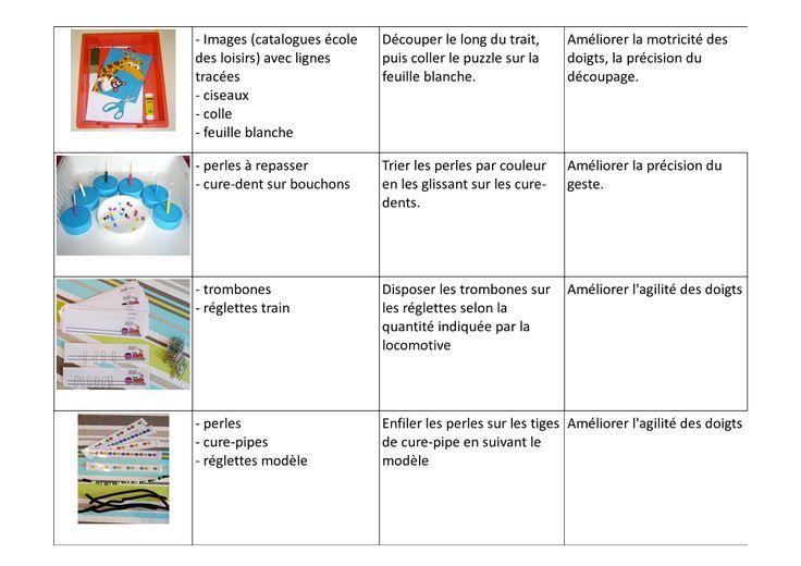 fabrication de la craie scolaire pdf