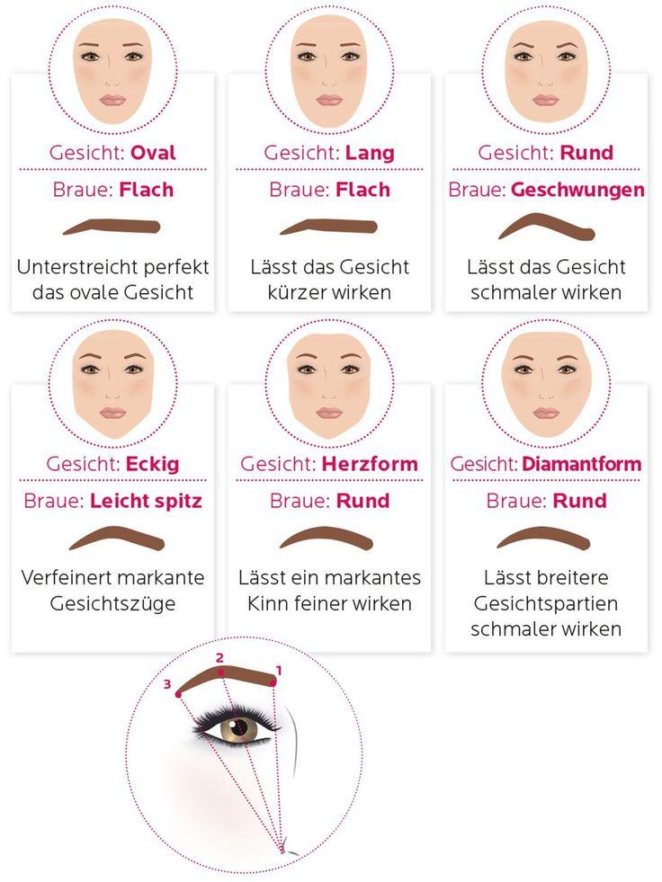17 best Augenbrauen formen images on Pinterest | Tweezing eyebrows ...