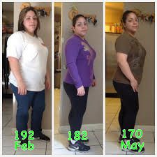 How ace diet pills help in losing the weight? Check out more http://www.acedietpillsguide.com