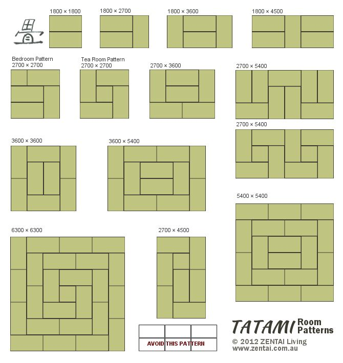 tatami room patterns