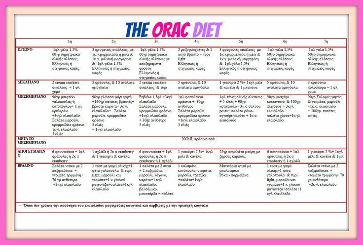 Η δίαιτα Orac από τον Δημήτρη Γρηγοράκη είναι και πάλι εδώ για να σε βοηθήσει να χάσεις κιλά και λίπος! Ακολούθησε τώρα το μενού και δες τη διαφορά στο μαγιό σου!