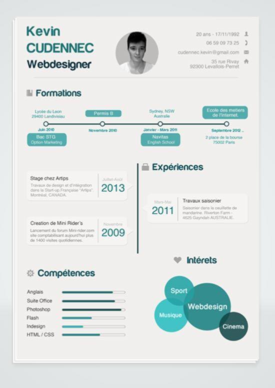 17 best ideas about web designer resume on