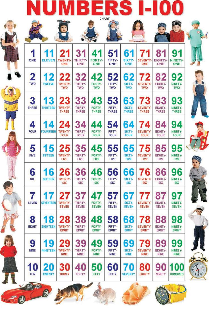 Number Sheet 1 100 To Print Activity Shelter Kids