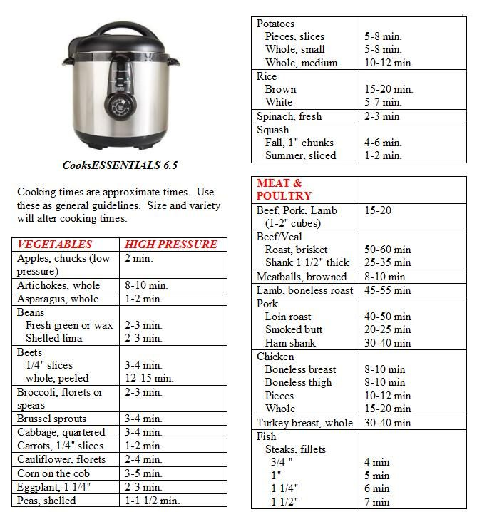 CooksEssentials Pressure Cooker Cooking Guide.