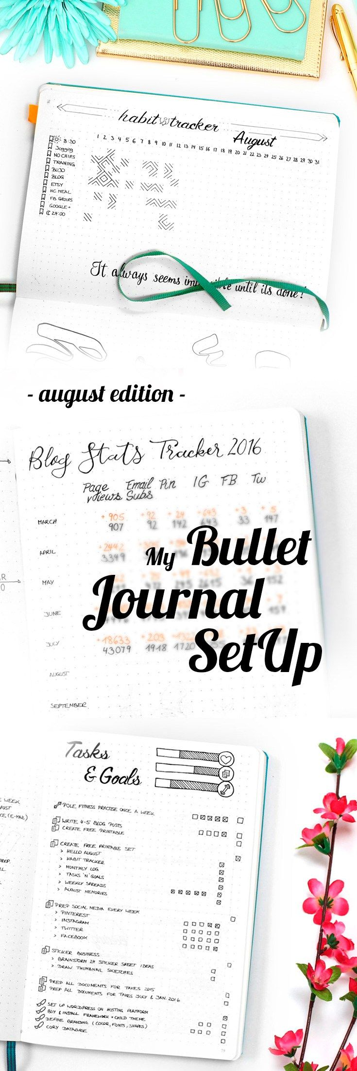 My August Bullet Journal Setup 2016. Including Habit Tracker, Calendex, Monthly…