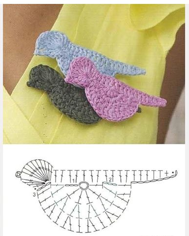 Crochet Bird Applique Pattern