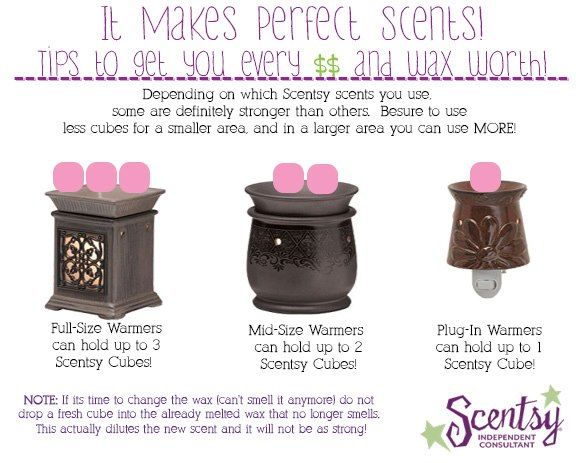 Get the most out of your Scentsy wax! https://nhansonemerson.scentsy.us