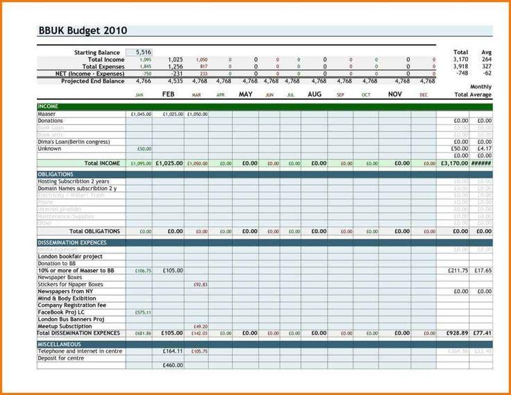 Cele mai bune 25+ de idei despre Budget spreadsheet template pe - project budget template