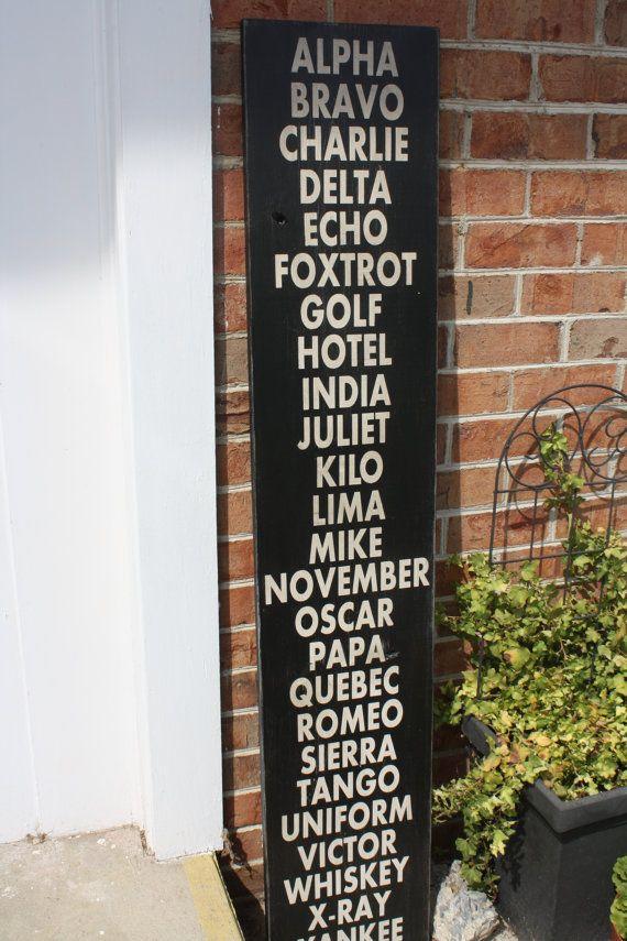 The 25+ best Phonetic alphabet ideas on Pinterest Morse code - military alphabet chart