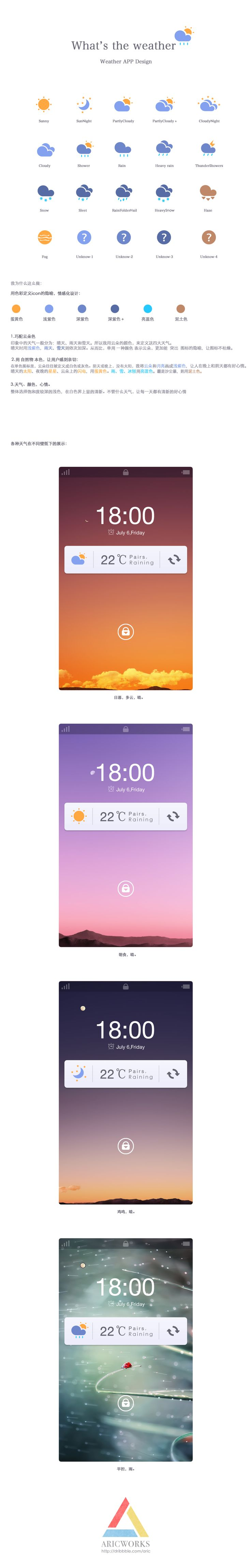 weather widget and icons