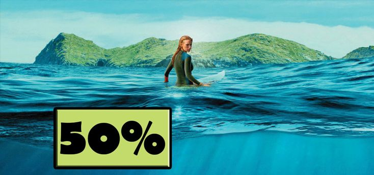 The Shallows Review @ Horror.land