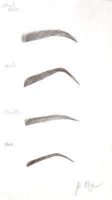 поэтапные картинки как нарисовать брови человека карандашом немного, достаточно