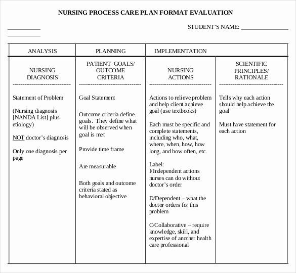 Nursing Education Plan Template Elegant Nursing Care Plan