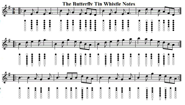 how to play whistle stop on guitar