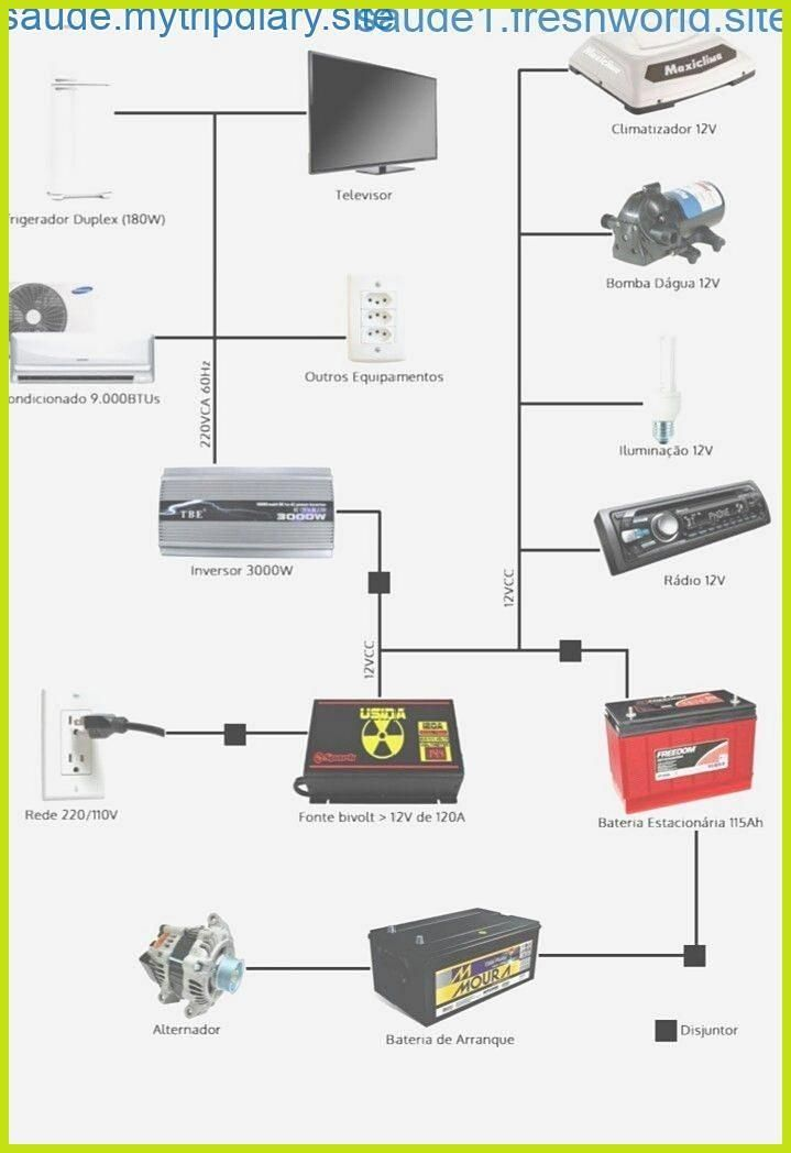 Rv Converter Charger Wiring Diagram : converter, charger, wiring, diagram, Voltage, Inverter, Wiring, Diagram, Battery, Diagram,, #2..., Life,, Conversion, Layout,, Motorhome
