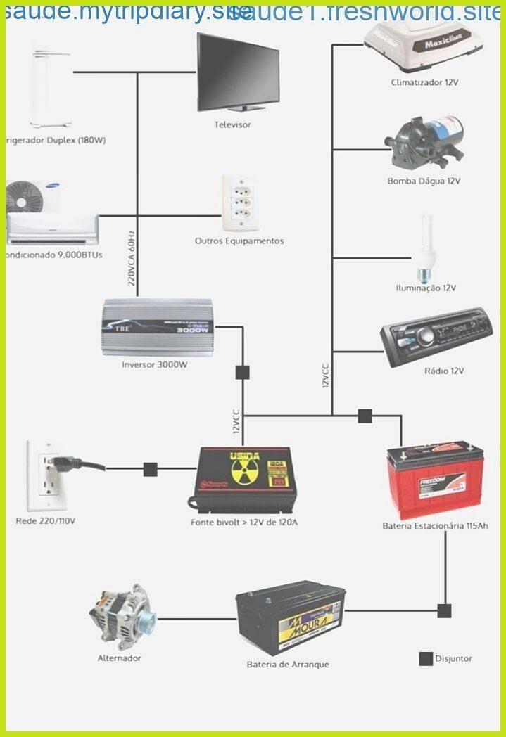 110 volt rv wiring diagram  suzuki gs550 wiring diogram
