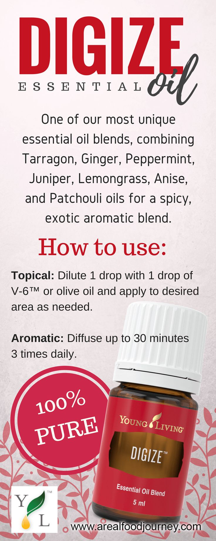 DiGize essential oil digestion support calming aroma