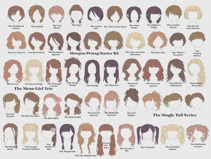 Weibliche Frisur Namen Liste Neue Frisuren Frisuren Zeichnen Haare Zeichnen Manga Frisuren