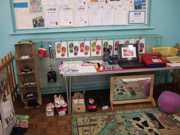 BC Curriculum Kindergarten Math Content: financial literacy — attributes of coins and financial role-play. our shoe shop