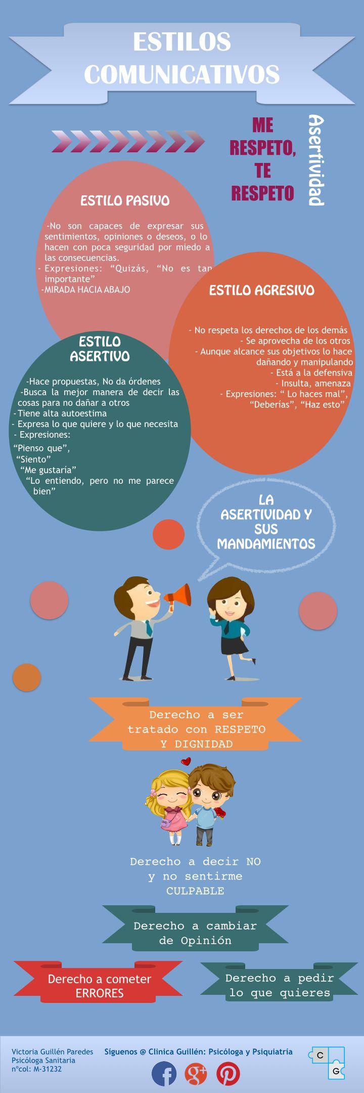 Estilos Comunicativos #PSICOLOGÍA #INFOGRAFÍA                                                                                                                                                                                 Más