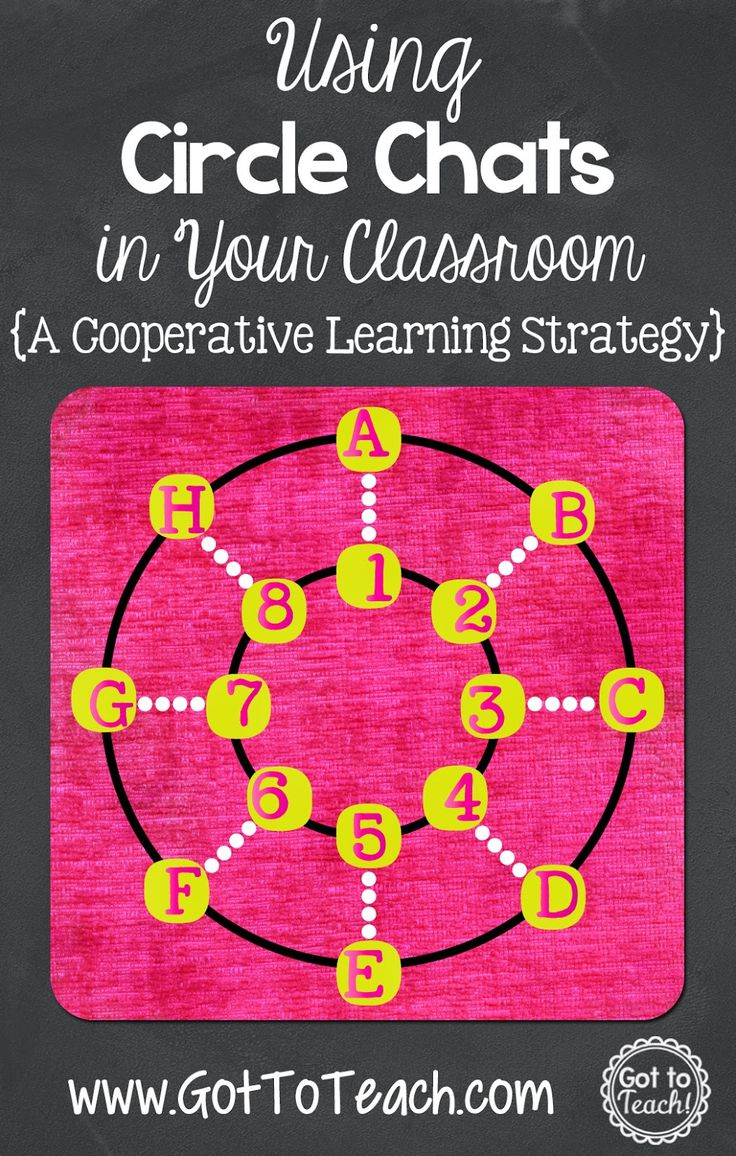 Cooperative learning strategy
