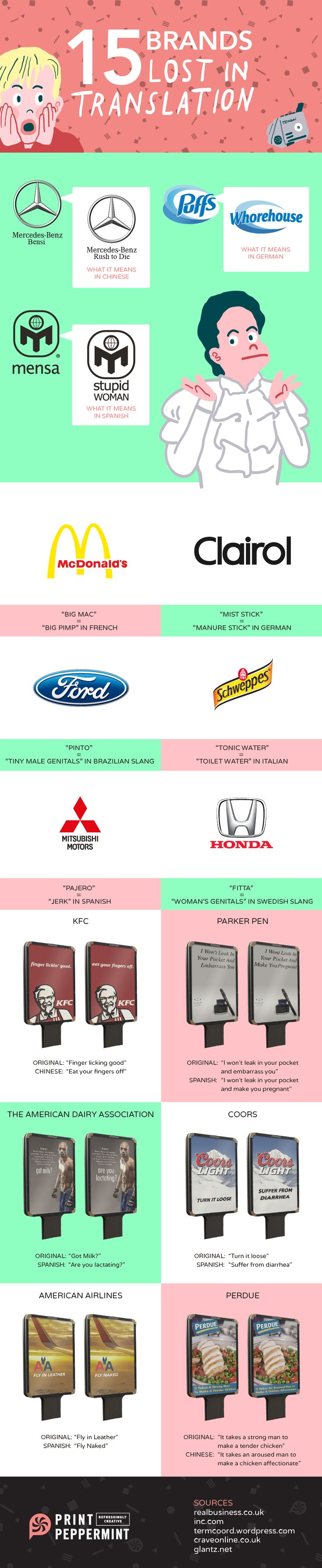 15 Brands Lost in Translation #Infographic #Business