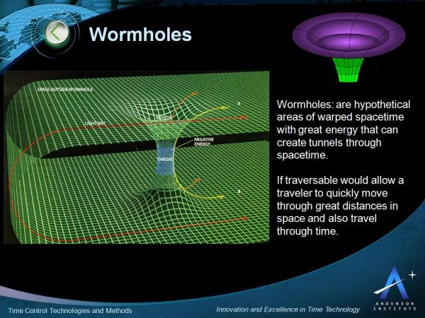 The Open Scroll Blog: Part 22 - Celestial Stargates - The Hourglass, Wormhole, Orion, Pyramids and Light Speed Cones