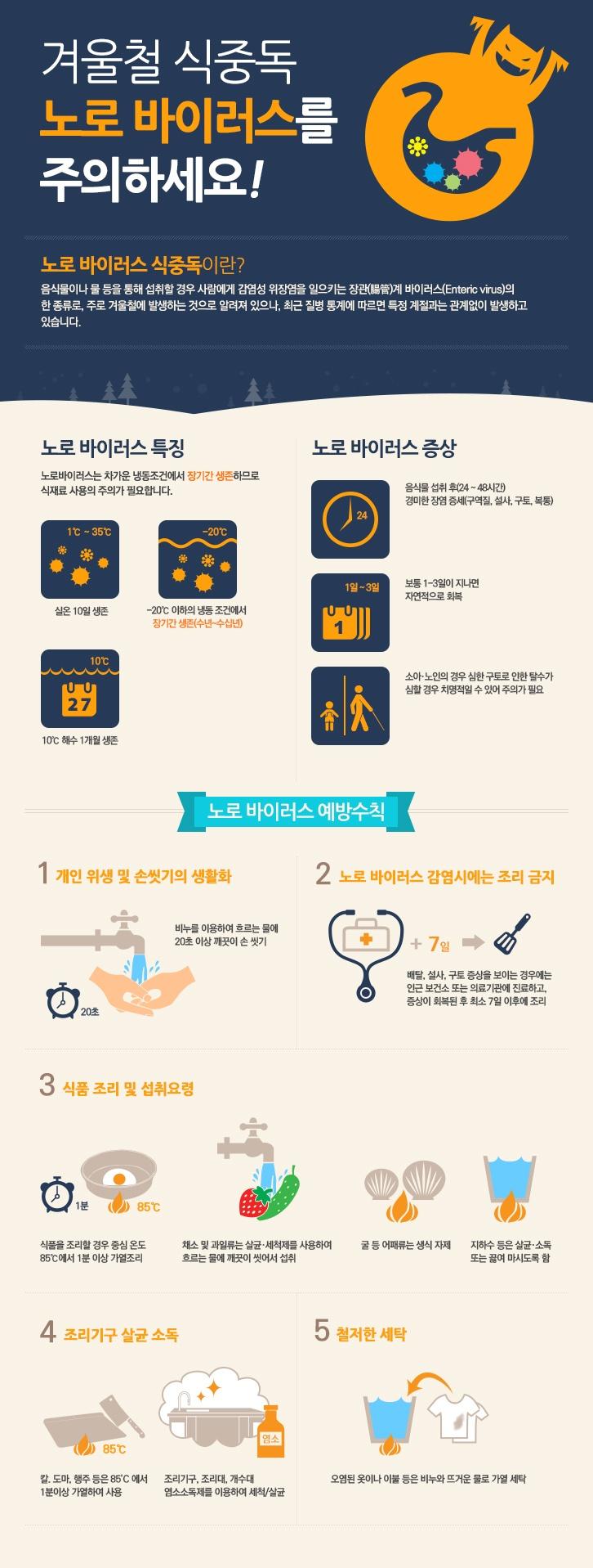 겨울철 식중독 '노로바이러스' 예방수칙  출처 : www.korea.go.kr