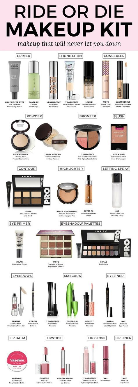 My Ride or Die Makeup Kit: Makeup That Will Never Let You Down   A comprehensive list of the best makeup on the market by beauty blogger Ashley Brooke Nicholas