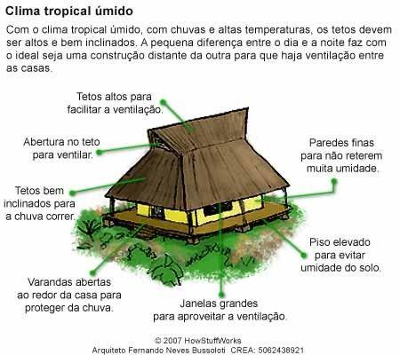 casa ecologica tropical