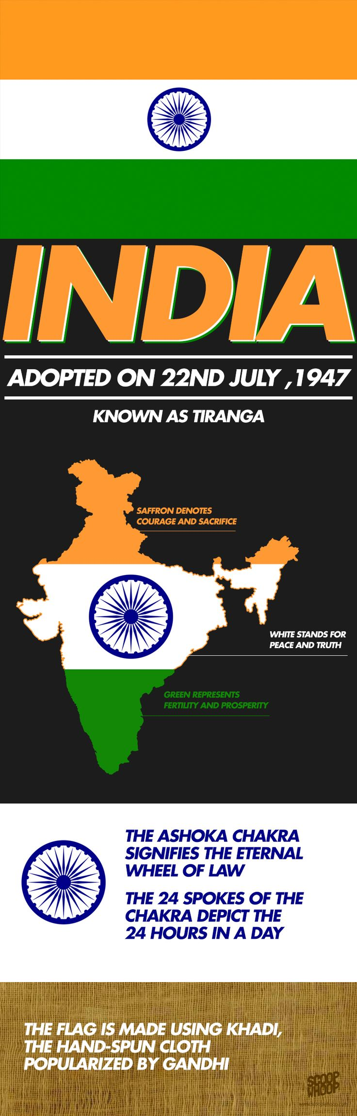 #Fact about Flag Of #India.