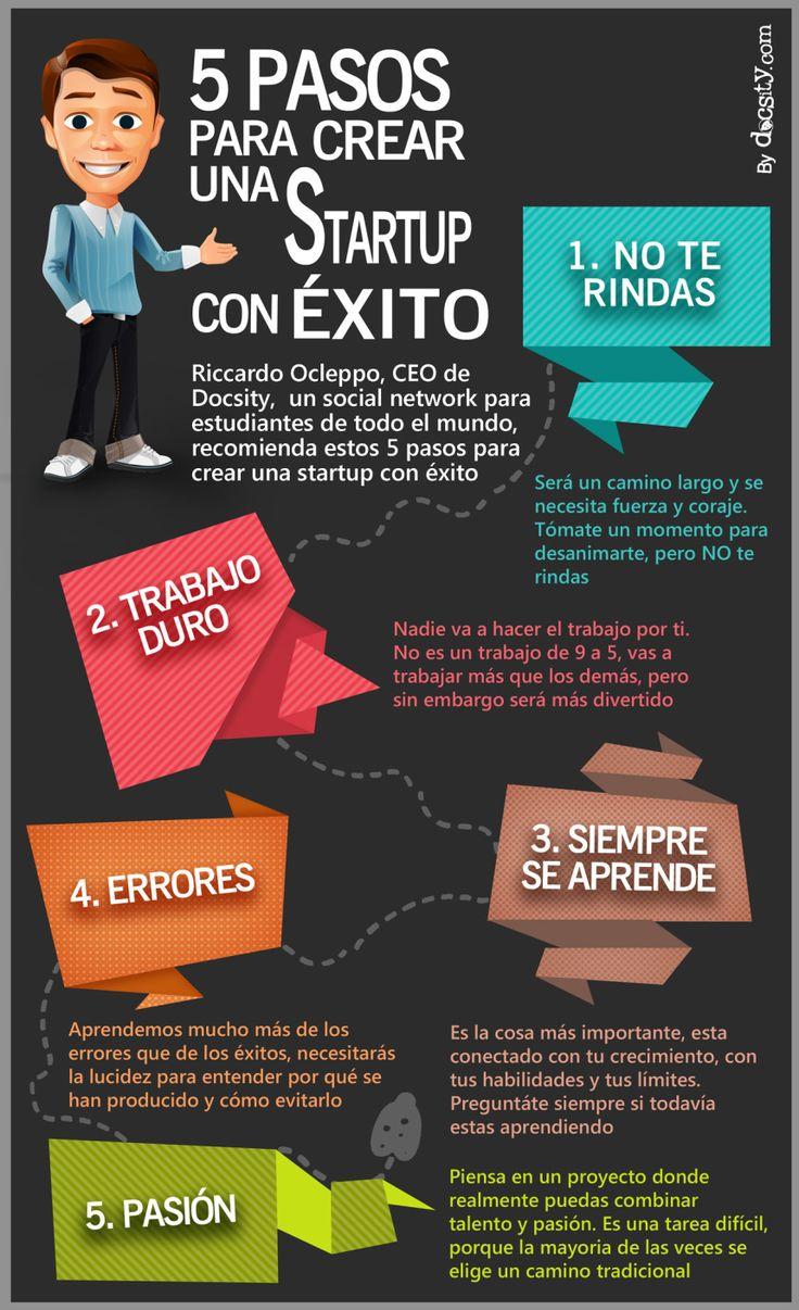 5 pasos para crear una Startup de éxito #infografia #infographic #entrepreneurship