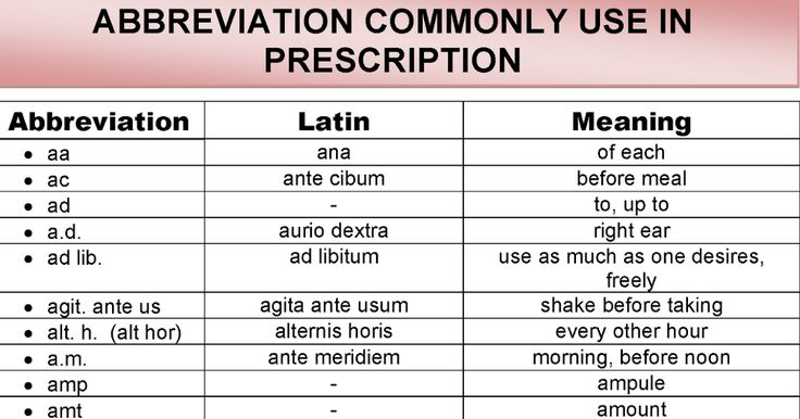 "MEDICAL PRESCRIPTION - Rx    The word ""prescription"", derived from ""pre-"" (""before"") and ""script"" (""writing, written""), or..."