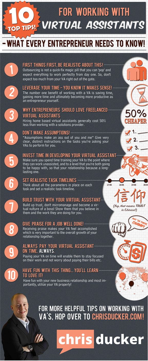 This infographic points out 10 simple, but often ignored, tips for working with virtual assistants. This infographic is worth reading if you work with virtual assistants – or are considering doing so.