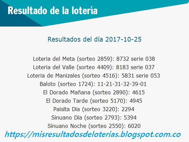 Resultado de la Lotería: Como jugo la lotería anoche   Resultados diarios d...