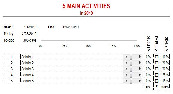 Annual Employee Goal Sheet Tracker - Excel | Creative Charts ...